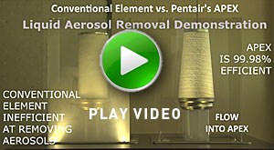 Liquid Aerosol Removal Demonstratation